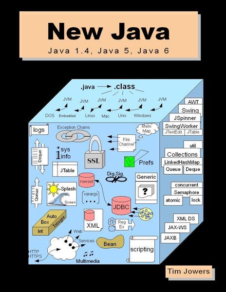 New Java