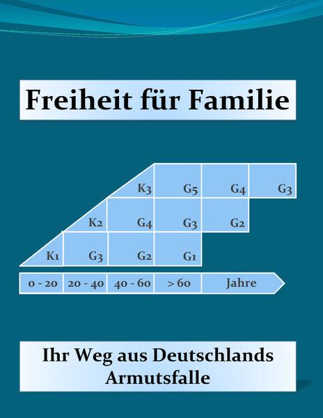 Freiheit für Familie