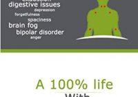 A 100% life with Fibromyalgia: life with Fibromyalgia