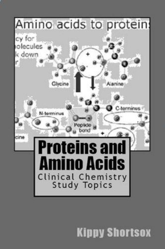 Proteins and Amino Acids: Clinical Chemistry Study Topics